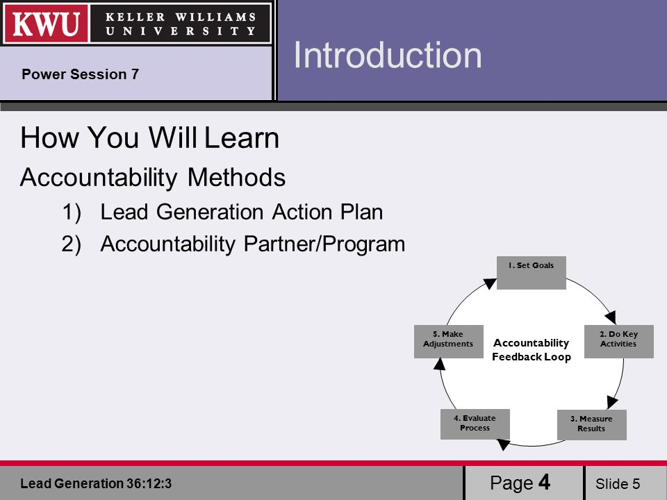 Lead Generation 36:12:3 Slide 5 Page 4 Introduction How You Will Learn Accountability Methods 1)Lead Generation Action Plan 2)Accountability Partner/Program Power Session 7 1.