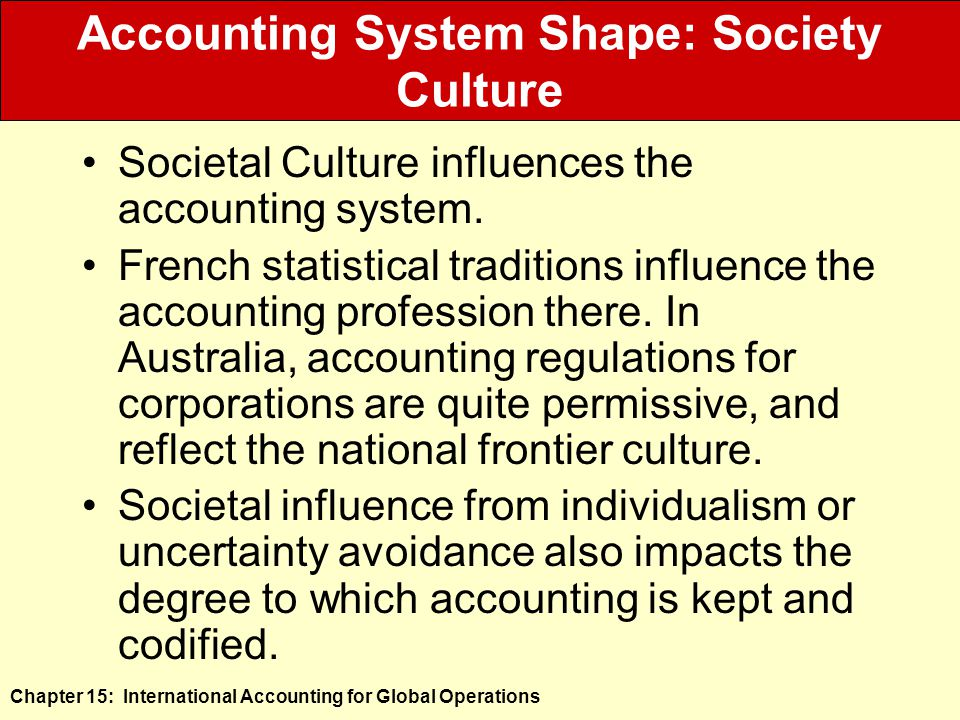 Chapter 15: International Accounting for Global Operations Accounting System Shape: Society Culture Societal Culture influences the accounting system.