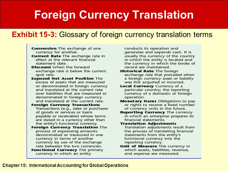 Chapter 15: International Accounting for Global Operations Foreign Currency Translation Exhibit 15-3: Glossary of foreign currency translation terms