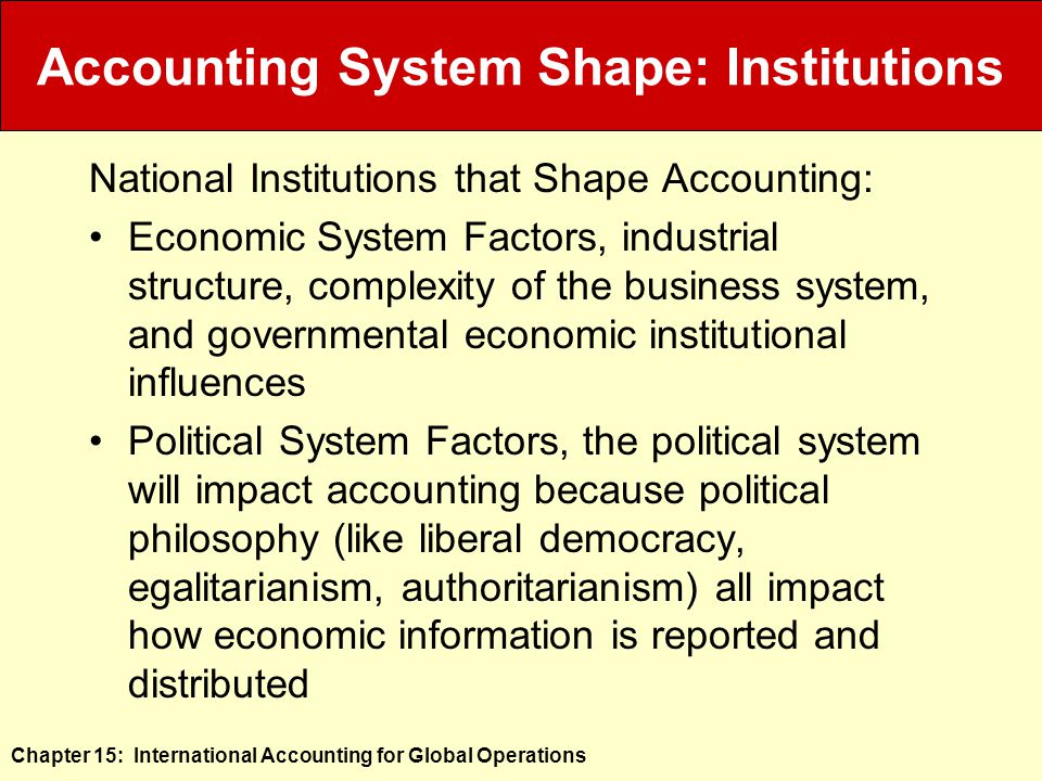 Chapter 15: International Accounting for Global Operations Accounting System Shape: Institutions National Institutions that Shape Accounting: Economic System Factors, industrial structure, complexity of the business system, and governmental economic institutional influences Political System Factors, the political system will impact accounting because political philosophy (like liberal democracy, egalitarianism, authoritarianism) all impact how economic information is reported and distributed
