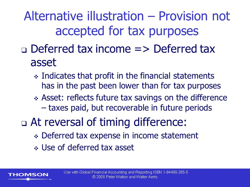 Alternative illustration – Provision not accepted for tax purposes  Deferred tax income => Deferred tax asset  Indicates that profit in the financia