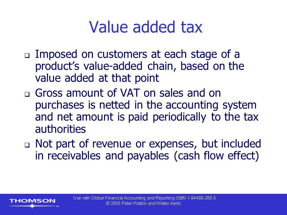Corporate income tax  Income tax payable = Taxable profit * Tax rate (f.i.