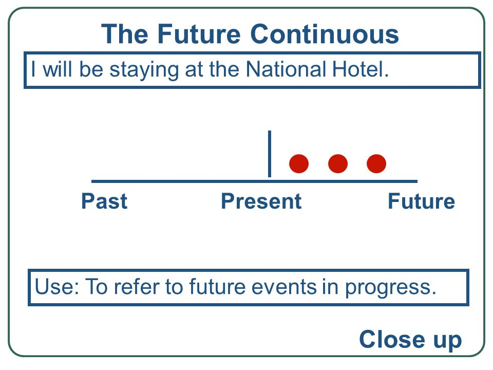 The Future Continuous Close up Present Future Past Use: To refer to future events in progress.