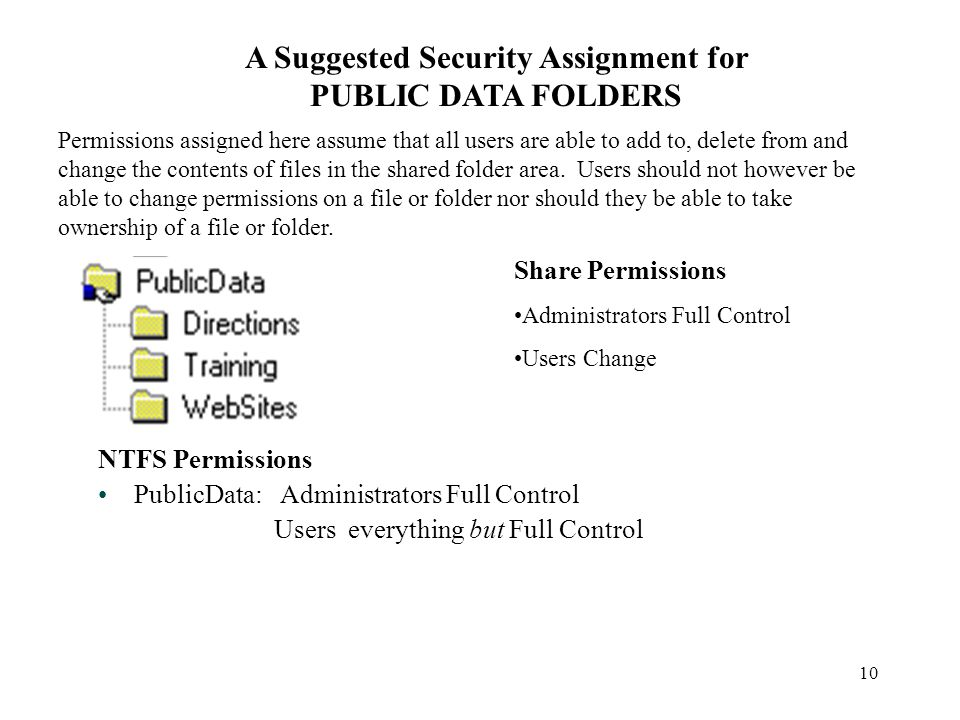 10 Share Permissions Administrators Full Control Users Change A Suggested Security Assignment for PUBLIC DATA FOLDERS NTFS Permissions PublicData: Adm