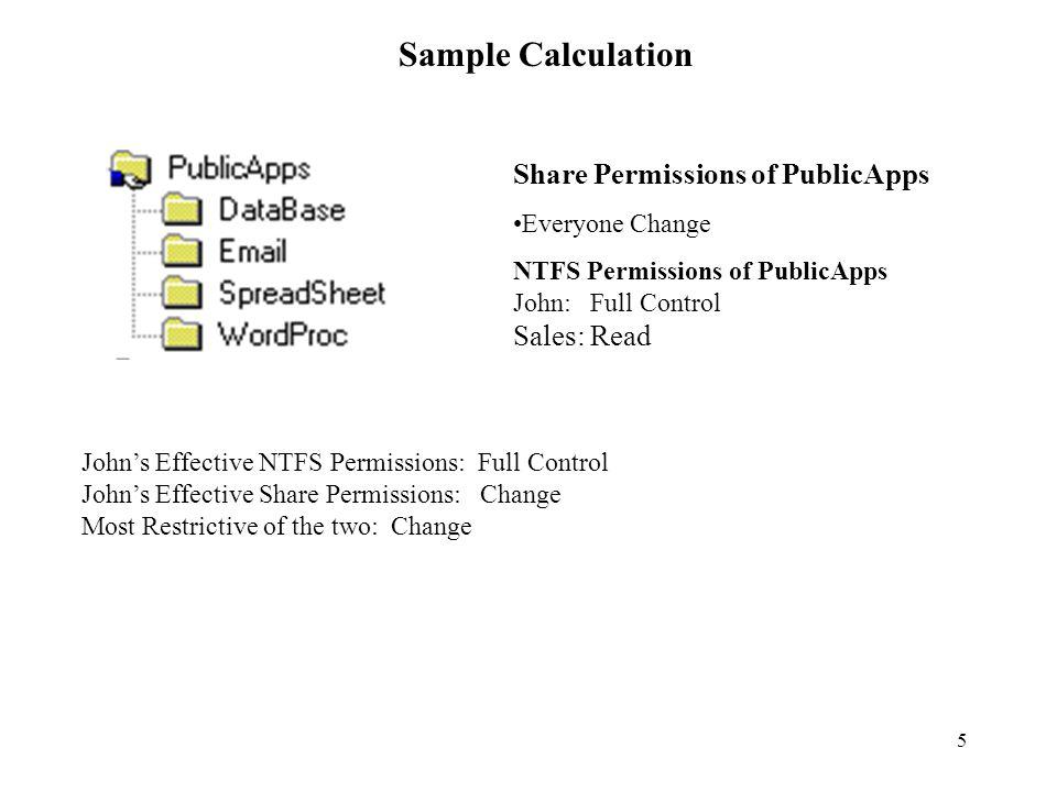 5 John's Effective NTFS Permissions: Full Control John's Effective Share Permissions: Change Most Restrictive of the two: Change Share Permissions of PublicApps Everyone Change NTFS Permissions of PublicApps John: Full Control Sales: Read Sample Calculation