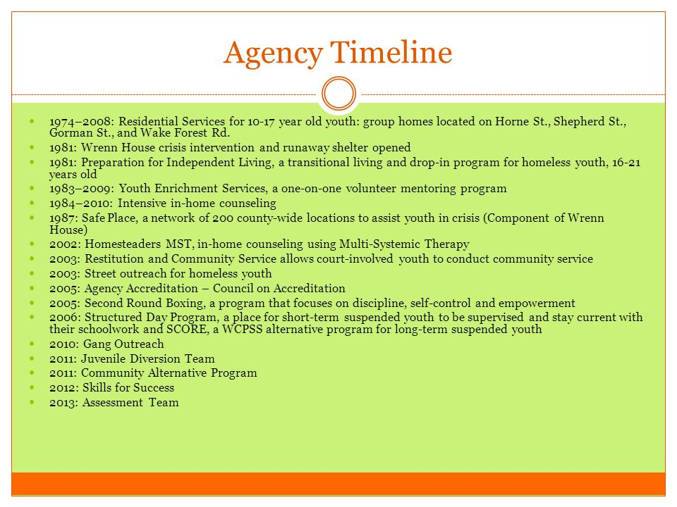 Agency Timeline 1974–2008: Residential Services for 10-17 year old youth: group homes located on Horne St., Shepherd St., Gorman St., and Wake Forest Rd.