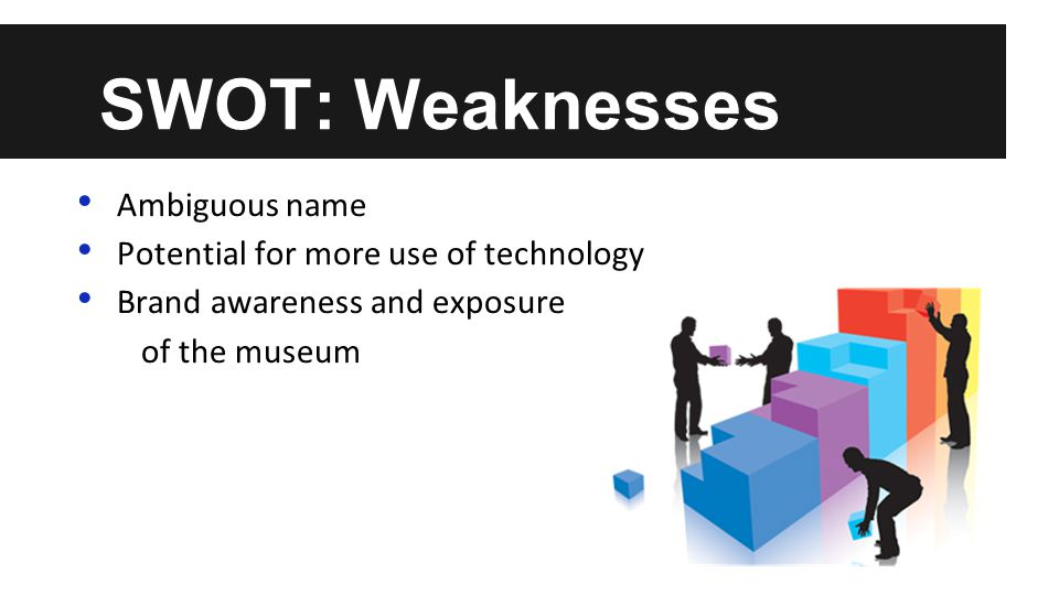 SWOT: Weaknesses Ambiguous name Potential for more use of technology Brand awareness and exposure of the museum