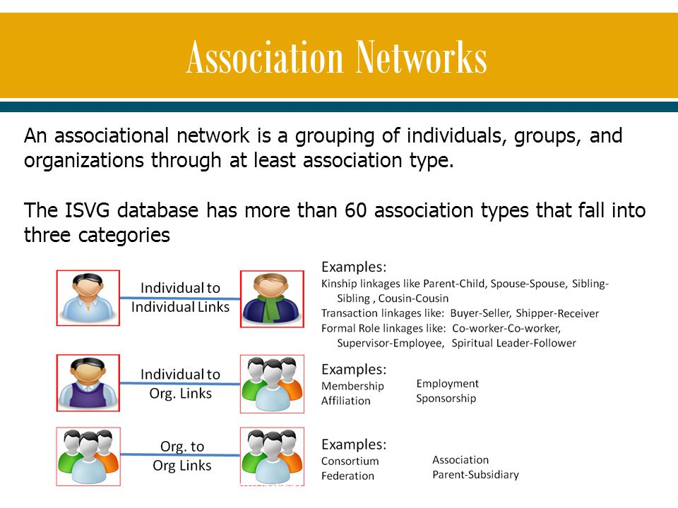 An associational network is a grouping of individuals, groups, and organizations through at least association type.