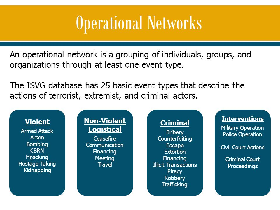 An operational network is a grouping of individuals, groups, and organizations through at least one event type.