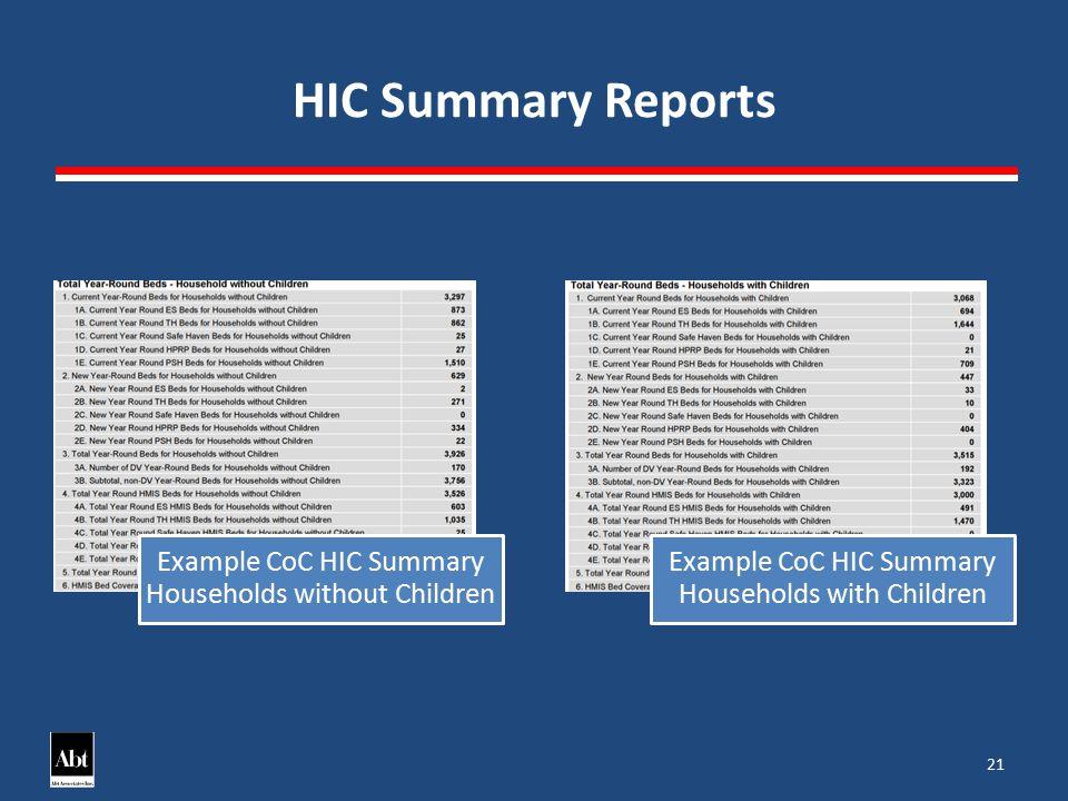 HIC Summary Reports Example CoC HIC Summary Households without Children Example CoC HIC Summary Households with Children 21