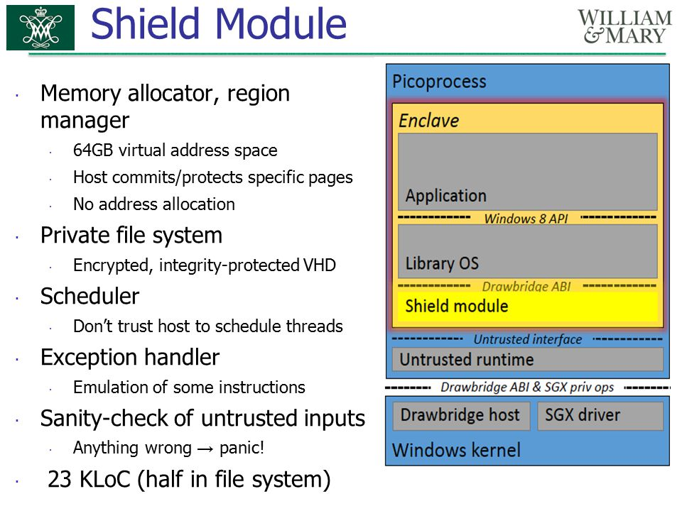 Shield Module  Memory allocator, region manager  64GB virtual address space  Host commits/protects specific pages  No address allocation  Private file system  Encrypted, integrity-protected VHD  Scheduler  Don't trust host to schedule threads  Exception handler  Emulation of some instructions  Sanity-check of untrusted inputs  Anything wrong → panic.