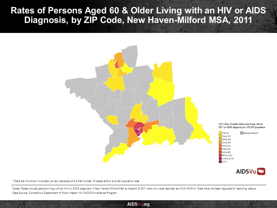 Rates of Persons Aged 60 & Older Living with an HIV or AIDS Diagnosis, by ZIP Code, New Haven-Milford MSA, 2011 Notes: Rates include persons living with an HIV or AIDS diagnosis in New Haven-Milford MSA at the end of 2011 and who were reported as of 04/16/2014.