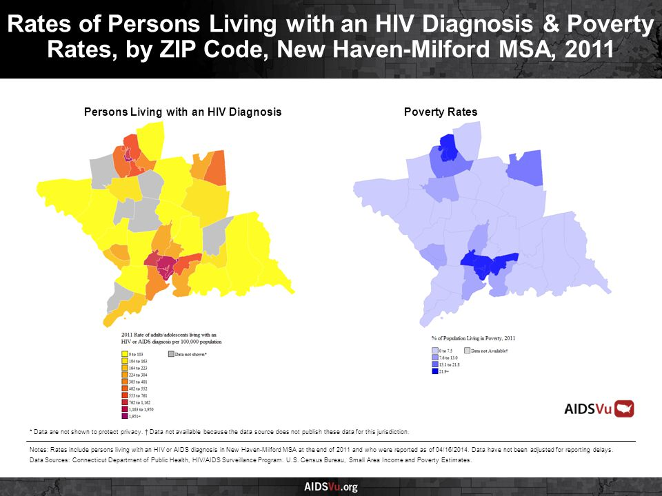 Persons Living with an HIV DiagnosisPoverty Rates Rates of Persons Living with an HIV Diagnosis & Poverty Rates, by ZIP Code, New Haven-Milford MSA, 2011 Notes: Rates include persons living with an HIV or AIDS diagnosis in New Haven-Milford MSA at the end of 2011 and who were reported as of 04/16/2014.