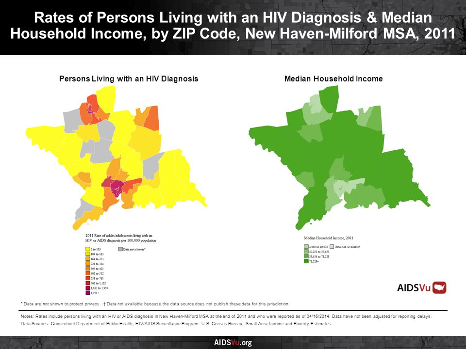 Persons Living with an HIV DiagnosisMedian Household Income Rates of Persons Living with an HIV Diagnosis & Median Household Income, by ZIP Code, New Haven-Milford MSA, 2011 Notes: Rates include persons living with an HIV or AIDS diagnosis in New Haven-Milford MSA at the end of 2011 and who were reported as of 04/16/2014.