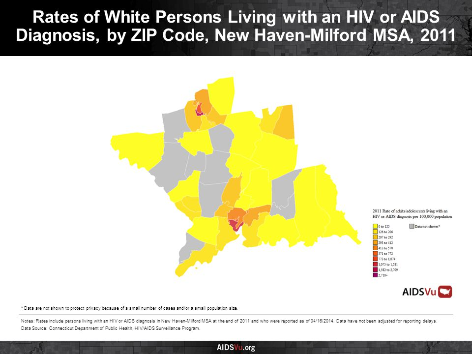 Rates of White Persons Living with an HIV or AIDS Diagnosis, by ZIP Code, New Haven-Milford MSA, 2011 Notes: Rates include persons living with an HIV or AIDS diagnosis in New Haven-Milford MSA at the end of 2011 and who were reported as of 04/16/2014.
