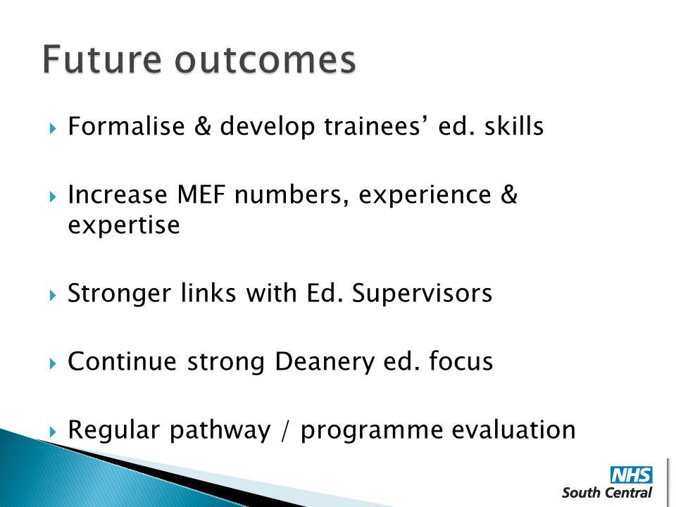  Formalise & develop trainees' ed.
