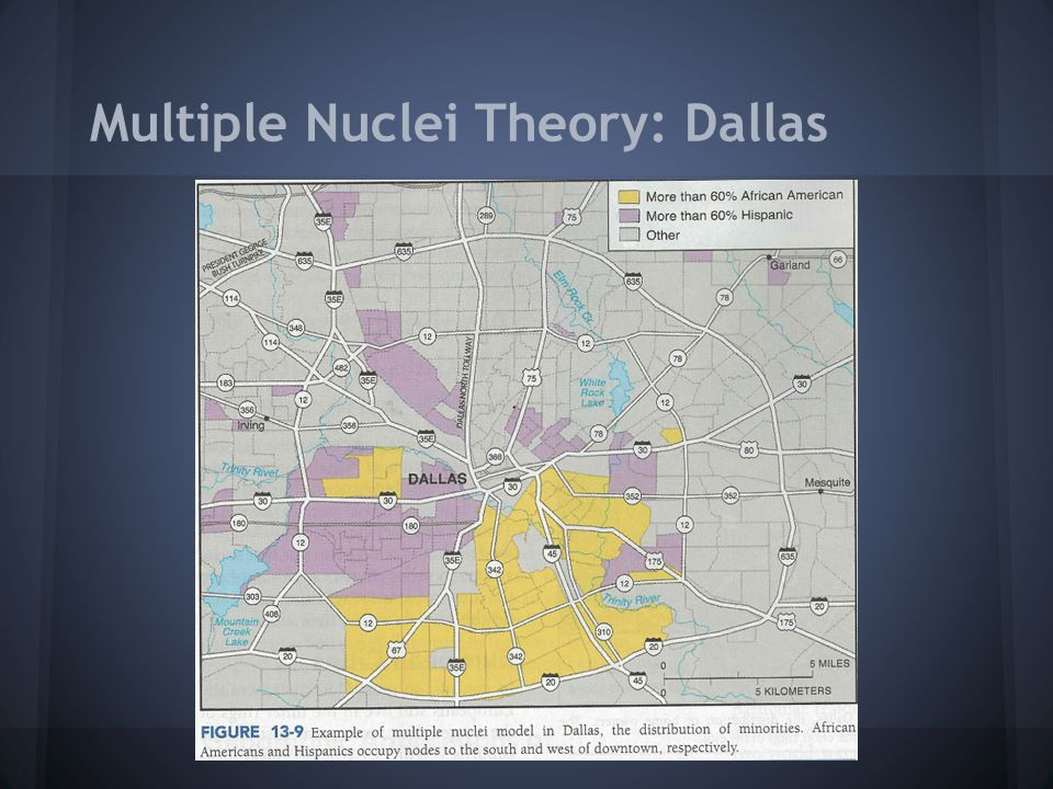Multiple Nuclei Theory: Dallas