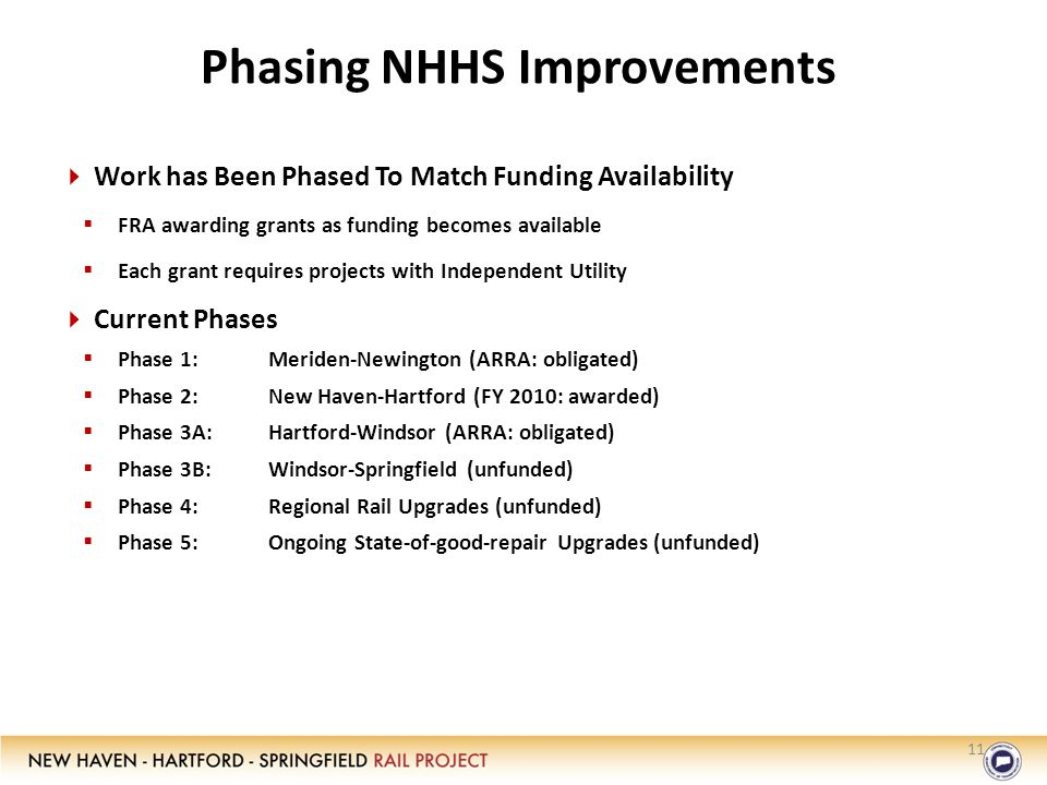 Phasing NHHS Improvements  Work has Been Phased To Match Funding Availability  FRA awarding grants as funding becomes available  Each grant requires projects with Independent Utility  Current Phases  Phase 1: Meriden-Newington (ARRA: obligated)  Phase 2: New Haven-Hartford (FY 2010: awarded)  Phase 3A: Hartford-Windsor (ARRA: obligated)  Phase 3B: Windsor-Springfield (unfunded)  Phase 4:Regional Rail Upgrades (unfunded)  Phase 5: Ongoing State-of-good-repair Upgrades (unfunded) 11