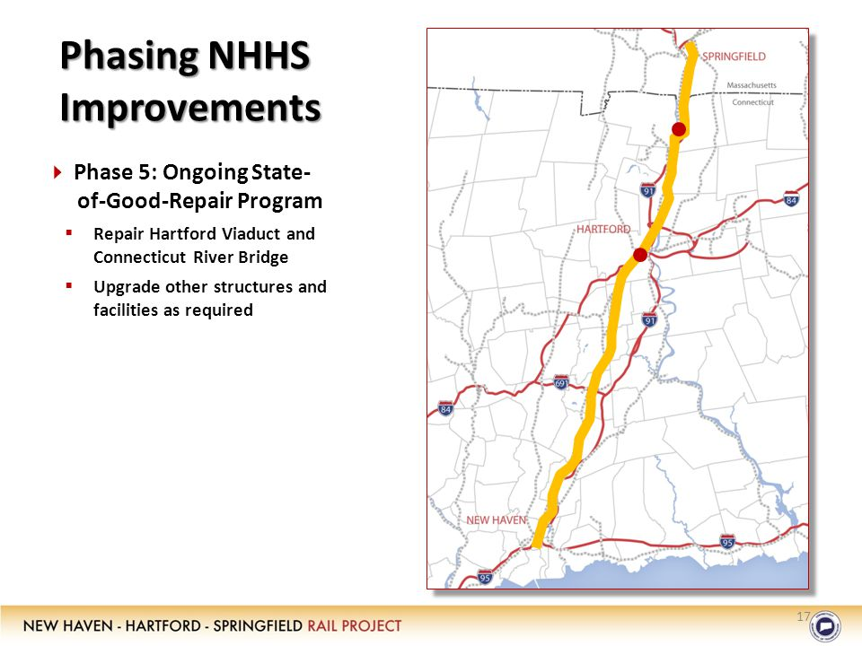 17 Phasing NHHS Improvements  Phase 5: Ongoing State- of-Good-Repair Program  Repair Hartford Viaduct and Connecticut River Bridge  Upgrade other structures and facilities as required