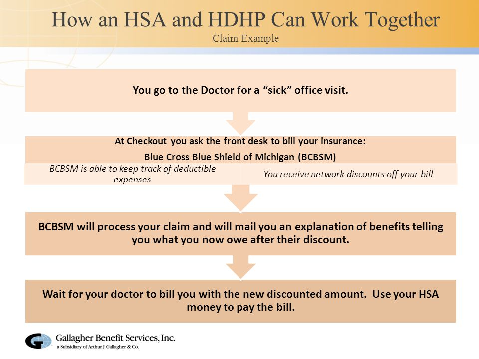How an HSA and HDHP Can Work Together Claim Example Wait for your doctor to bill you with the new discounted amount.