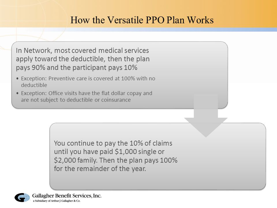 How the Versatile PPO Plan Works In Network, most covered medical services apply toward the deductible, then the plan pays 90% and the participant pays 10% Exception: Preventive care is covered at 100% with no deductible Exception: Office visits have the flat dollar copay and are not subject to deductible or coinsurance You continue to pay the 10% of claims until you have paid $1,000 single or $2,000 family.