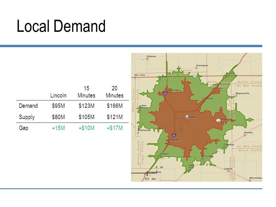 Local Demand Lincoln 15 Minutes 20 Minutes Demand$95M$123M$166M Supply$80M$105M$121M Gap+15M+$10M+$17M