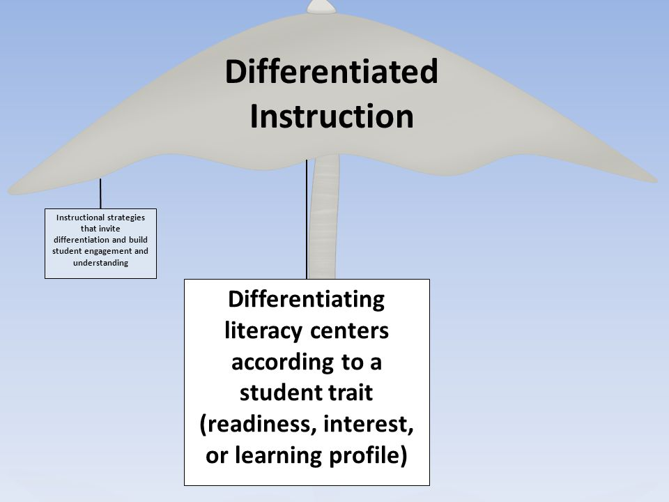 Differentiated Instruction Instructional strategies that invite differentiation and build student engagement and understanding Differentiating literacy centers according to a student trait (readiness, interest, or learning profile)