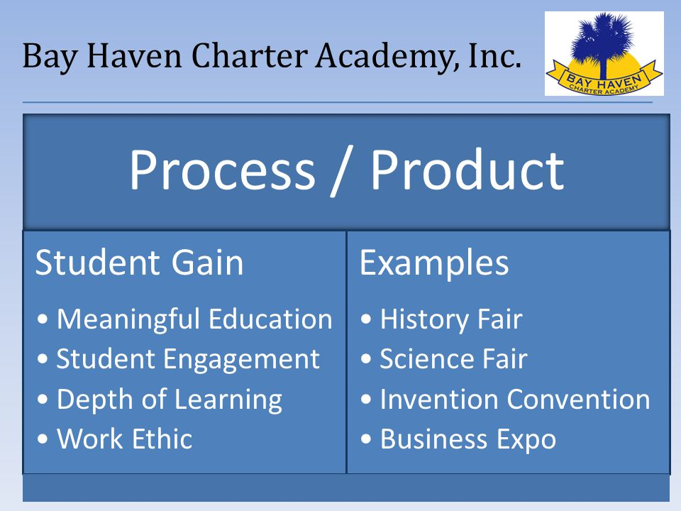 Process / Product Student Gain Meaningful Education Student Engagement Depth of Learning Work Ethic Examples History Fair Science Fair Invention Conve