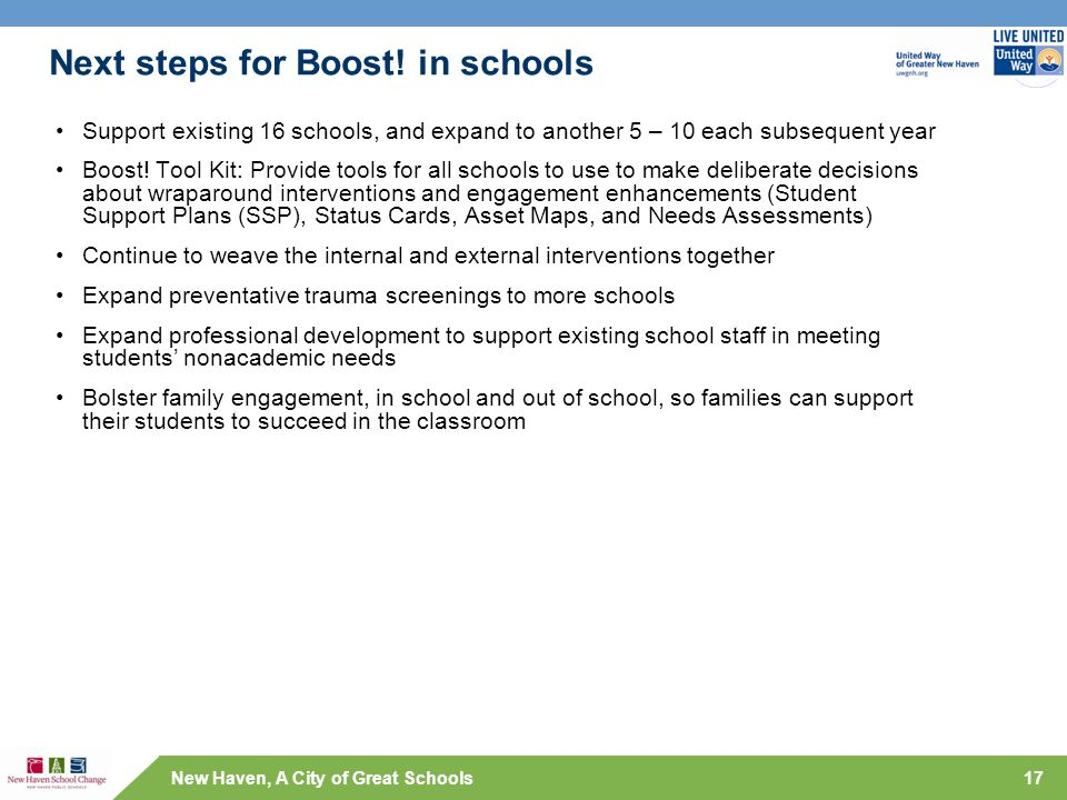New Haven, A City of Great Schools Next steps for Boost.