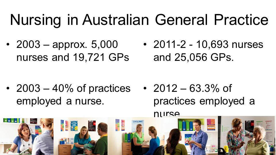 VISIONARY / PASSIONATE / DYNAMIC CONNECT: UOW Nursing in Australian General Practice 2003 – approx.