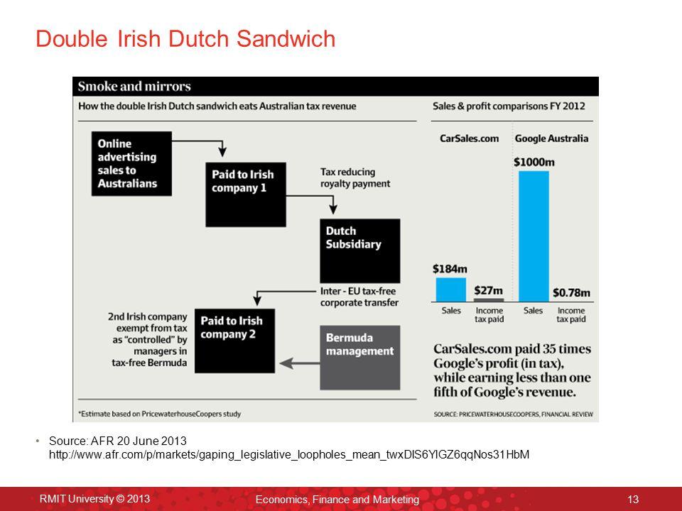 Double Irish Dutch Sandwich Source: AFR 20 June 2013 http://www.afr.com/p/markets/gaping_legislative_loopholes_mean_twxDlS6YlGZ6qqNos31HbM RMIT University © 2013 Economics, Finance and Marketing 13