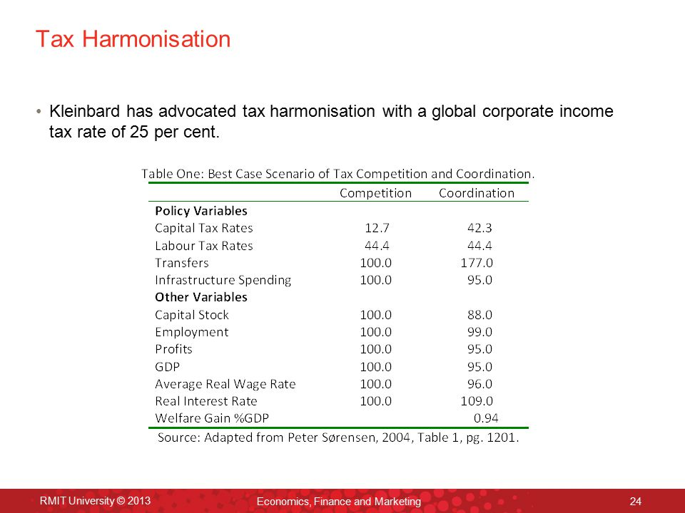 Tax Harmonisation Kleinbard has advocated tax harmonisation with a global corporate income tax rate of 25 per cent. RMIT University © 2013 Economics,
