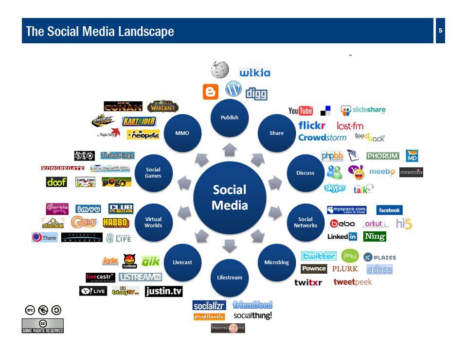 5 The Social Media Landscape