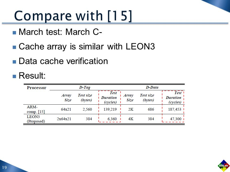 March test: March C- Cache array is similar with LEON3 Data cache verification Result: 19