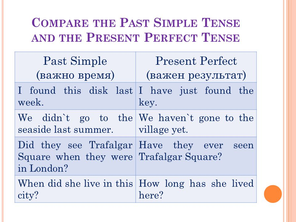 C OMPARE THE P AST S IMPLE T ENSE AND THE P RESENT P ERFECT T ENSE Past Simple (важно время) Present Perfect (важен результат) I found this disk last