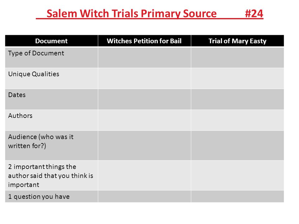 Salem Witch Trials Primary Source#24 DocumentWitches Petition for BailTrial of Mary Easty Type of Document Unique Qualities Dates Authors Audience (who was it written for ) 2 important things the author said that you think is important 1 question you have