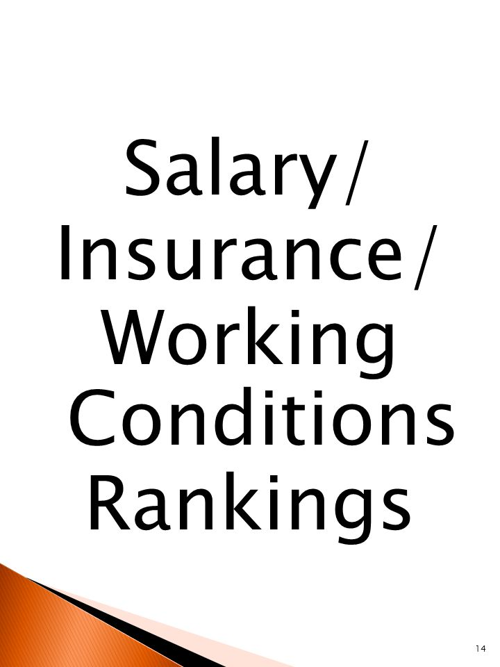 Salary/ Insurance/ Working Conditions Rankings 14