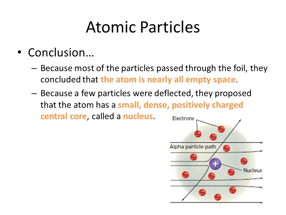 Atomic Particles Conclusion… – Because most of the particles passed through the foil, they concluded that the atom is nearly all empty space. – Becaus