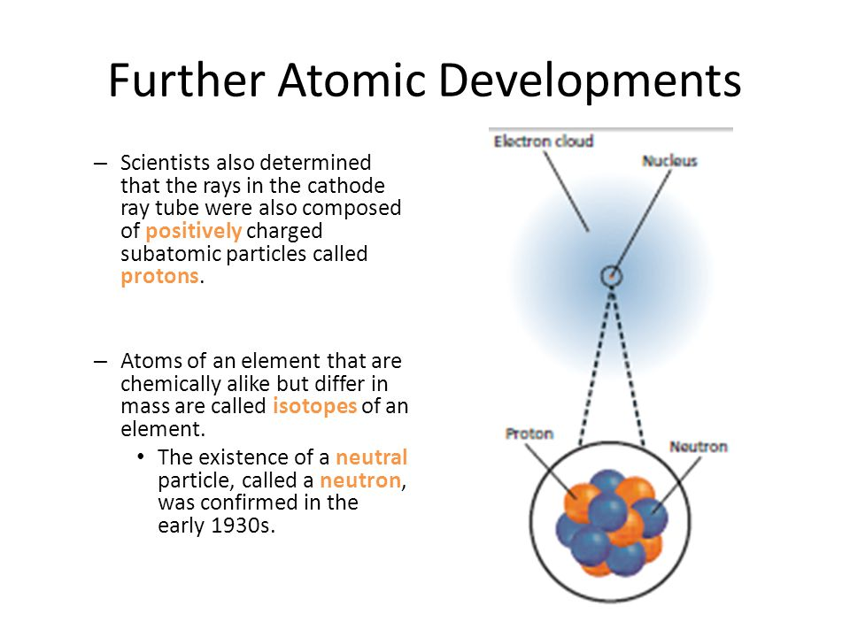 Further Atomic Developments – Scientists also determined that the rays in the cathode ray tube were also composed of positively charged subatomic part
