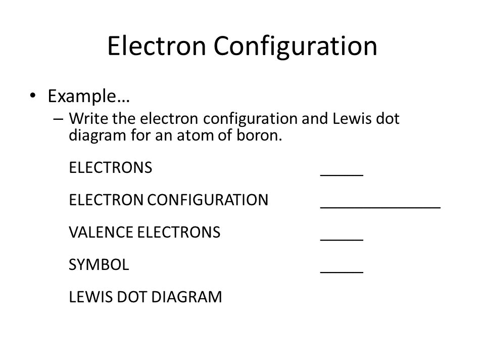 Electron Configuration Example… – Write the electron configuration and Lewis dot diagram for an atom of boron. ELECTRONS_____ ELECTRON CONFIGURATION__