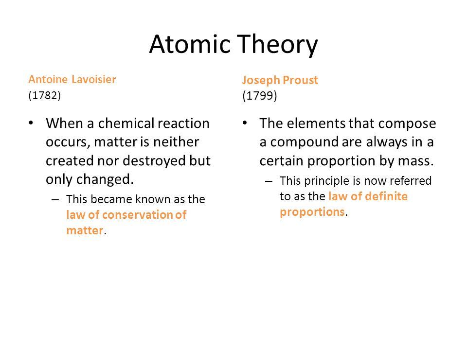 Atomic Theory John Dalton (1803)