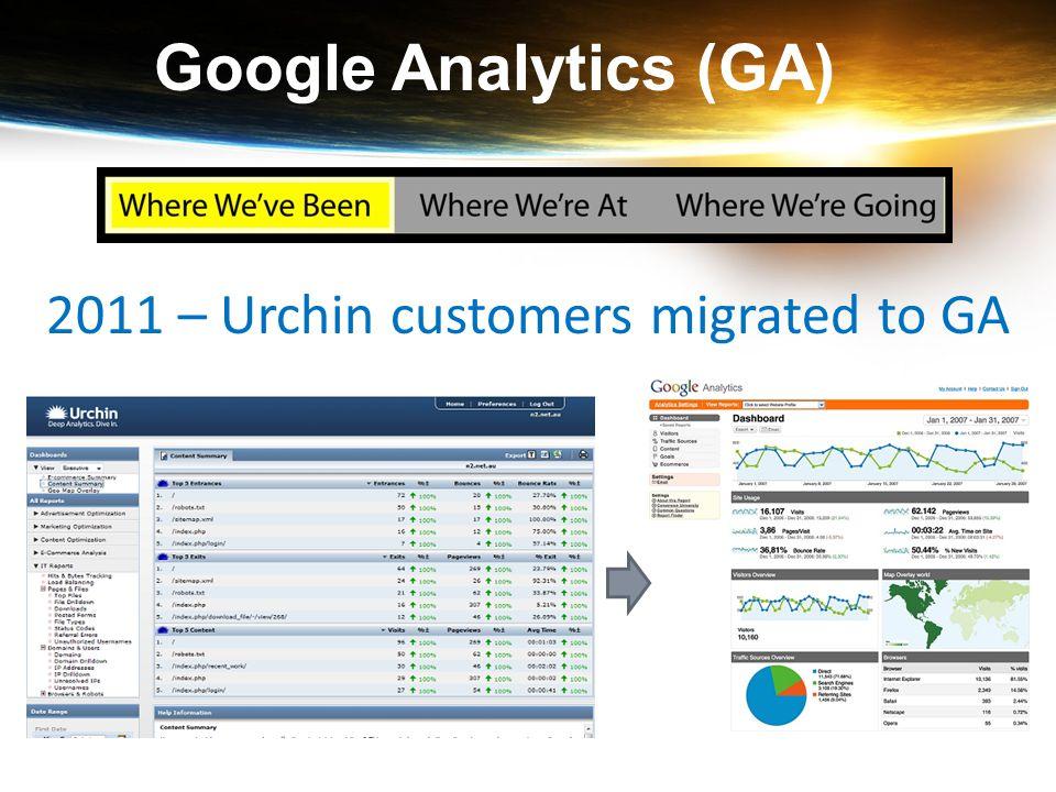 Google Analytics (GA) 2011 – Urchin customers migrated to GA