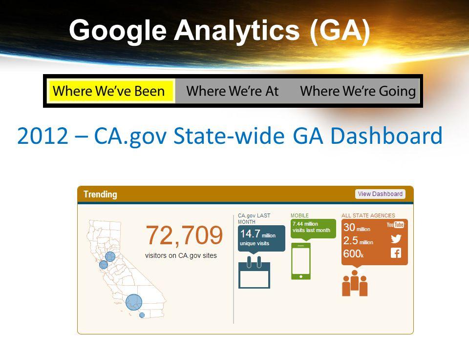Google Analytics (GA) 2012 – CA.gov State-wide GA Dashboard