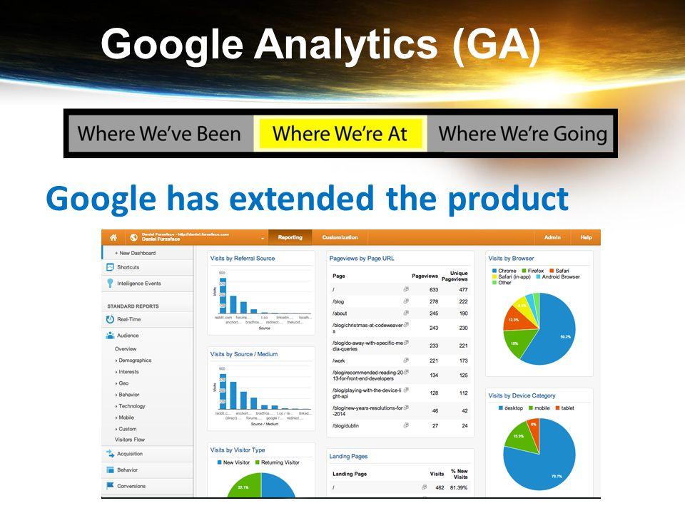 Google Analytics (GA) Google has extended the product