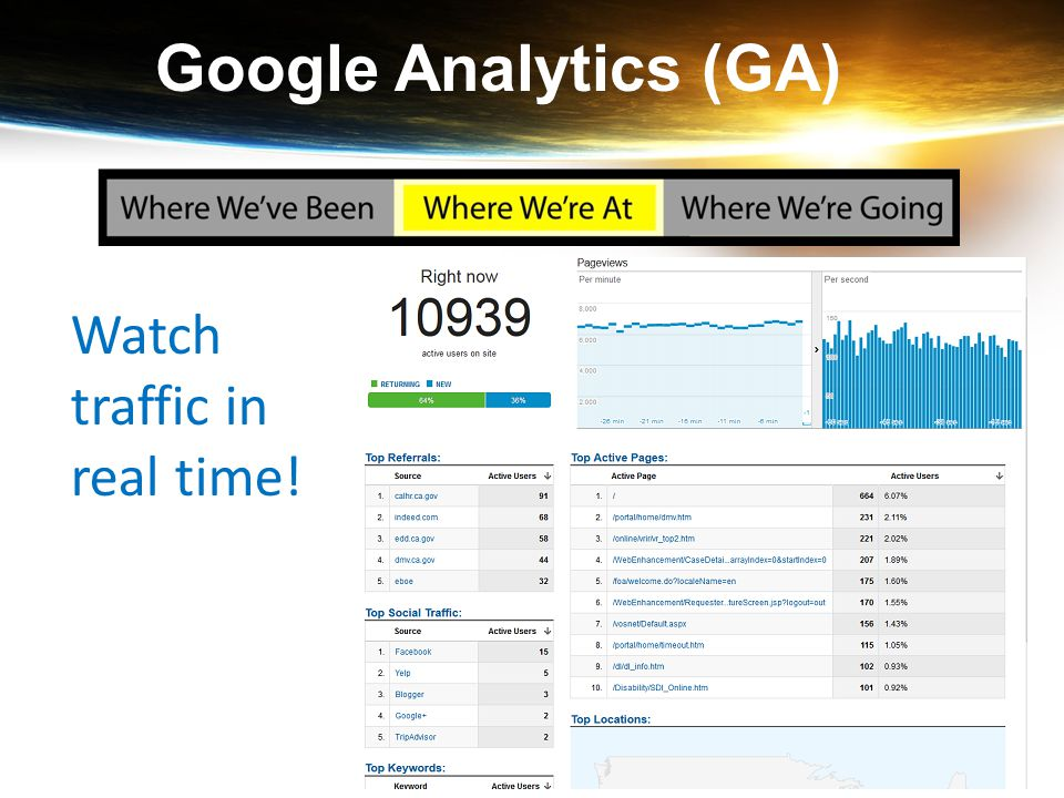 Google Analytics (GA) Watch traffic in real time!