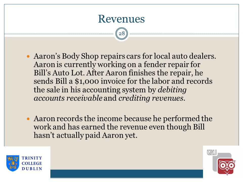 Revenues 28 Aaron's Body Shop repairs cars for local auto dealers.