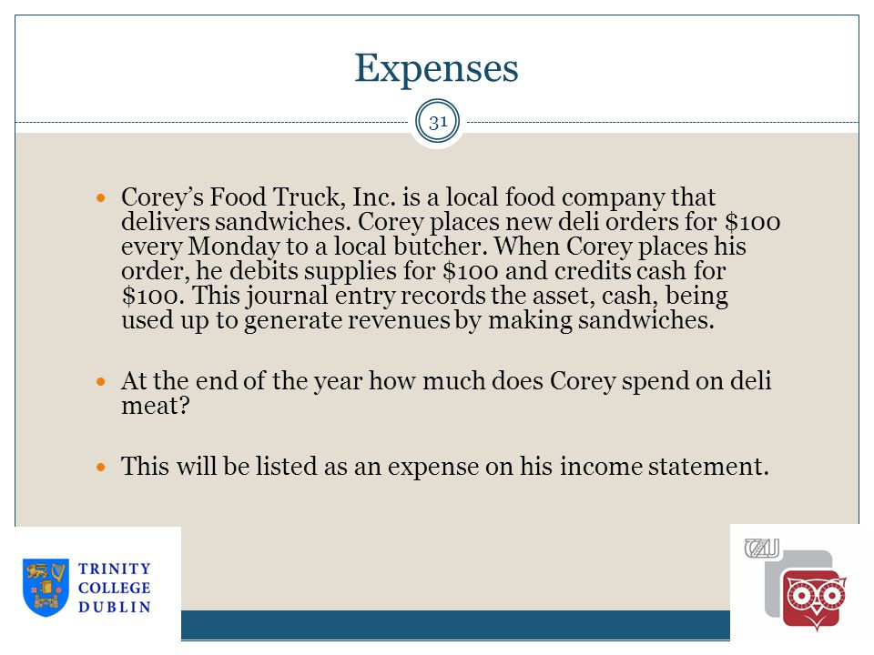 Expenses 31 Corey's Food Truck, Inc. is a local food company that delivers sandwiches.