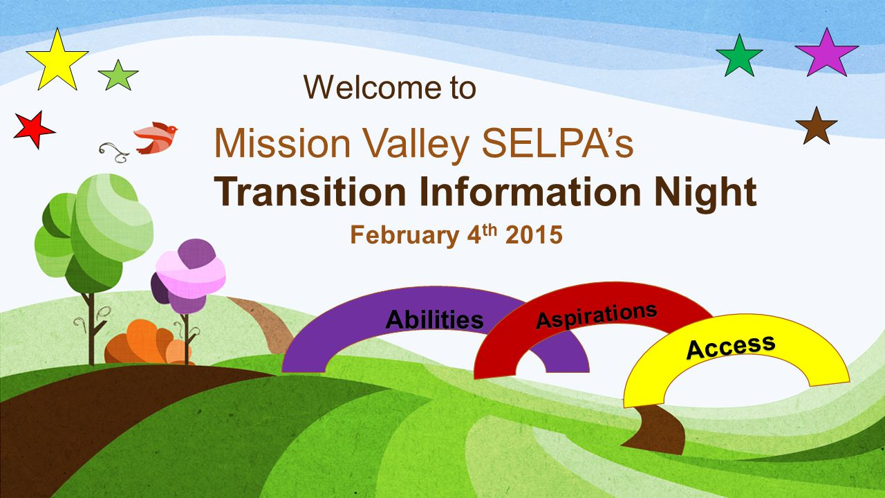 Mission Valley SELPA's Transition Information Night February 4 th 2015 Abilities Aspirations Access Welcome to