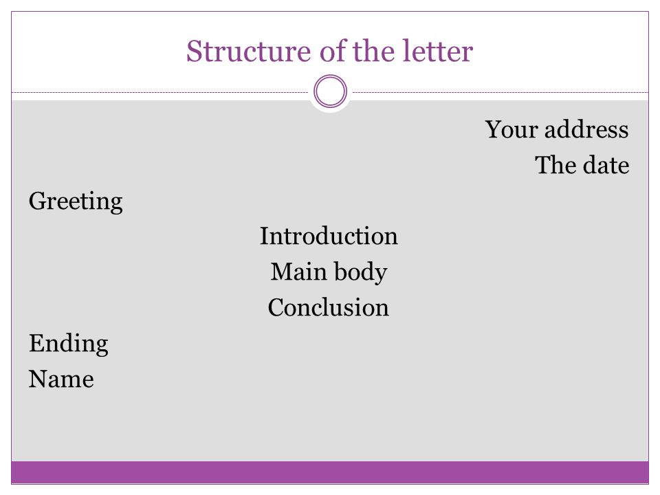 Structure of the letter Your address The date Greeting Introduction Main body Conclusion Ending Name