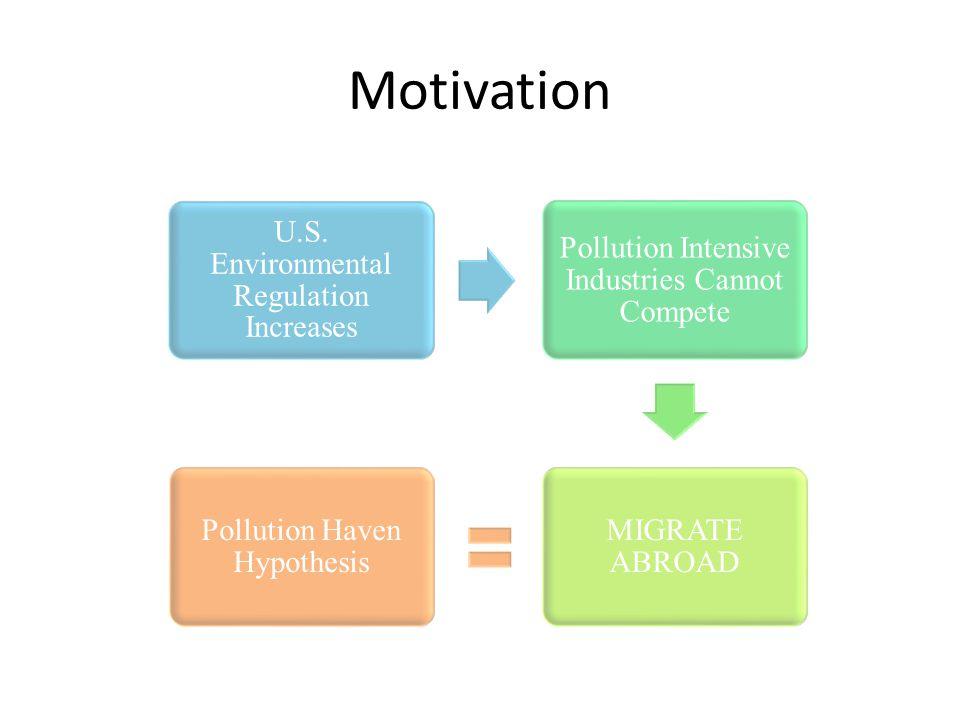 Motivation U.S.